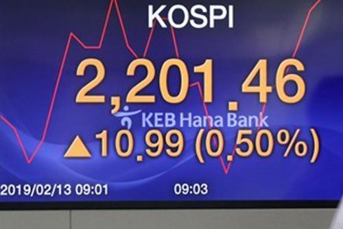 Börse kann dritten Tag in Folge zulegen