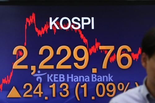 Le Kospi repart à la hausse