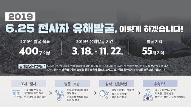 국방부 오늘부터 올해 6·25전사자 유해발굴 시작