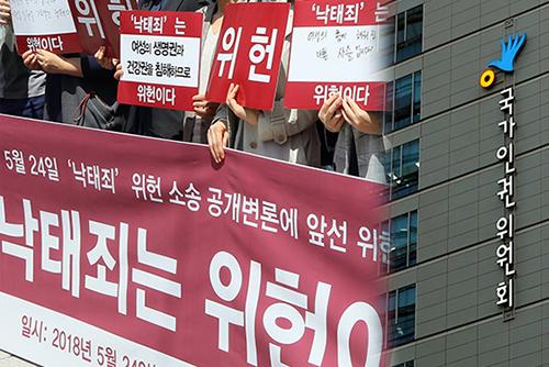 国家人権委員会 「堕胎罪は女性の基本権侵害」