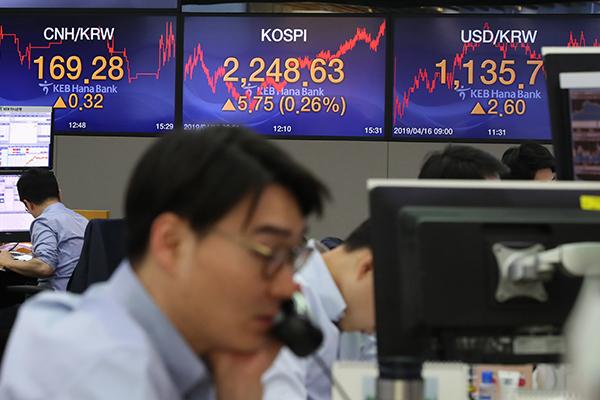 Börse schließt 13. Tag in Folge fester