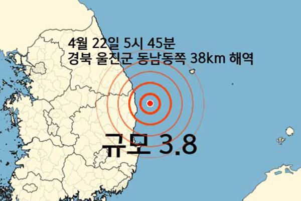 Un terremoto de magnitud 3,8 sacude el mar al sudeste de Uljin