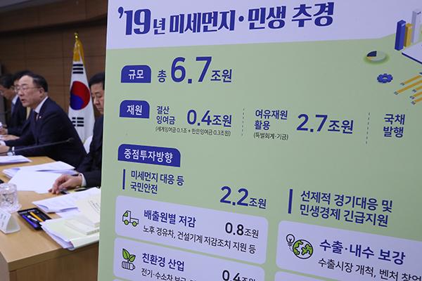 미세먼지 저감·경기 대응 추경 6조 7천억 원 편성