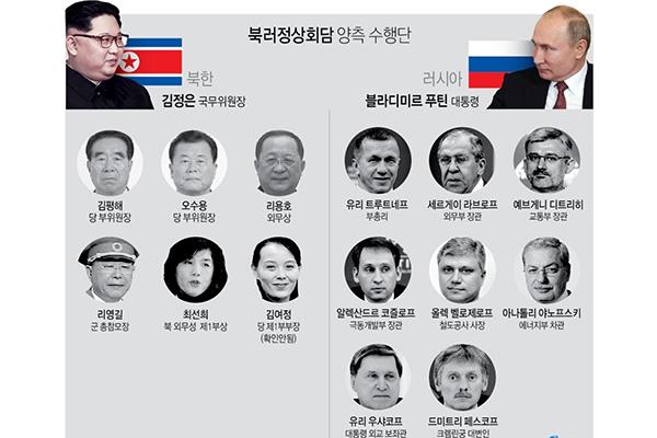 Nhiều quan chức chủ chốt miền Bắc tháp tùng lãnh đạo tối cao thăm Nga