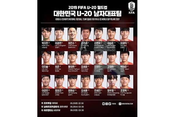 韓国0―1ポルトガル サッカーU20W杯第1戦