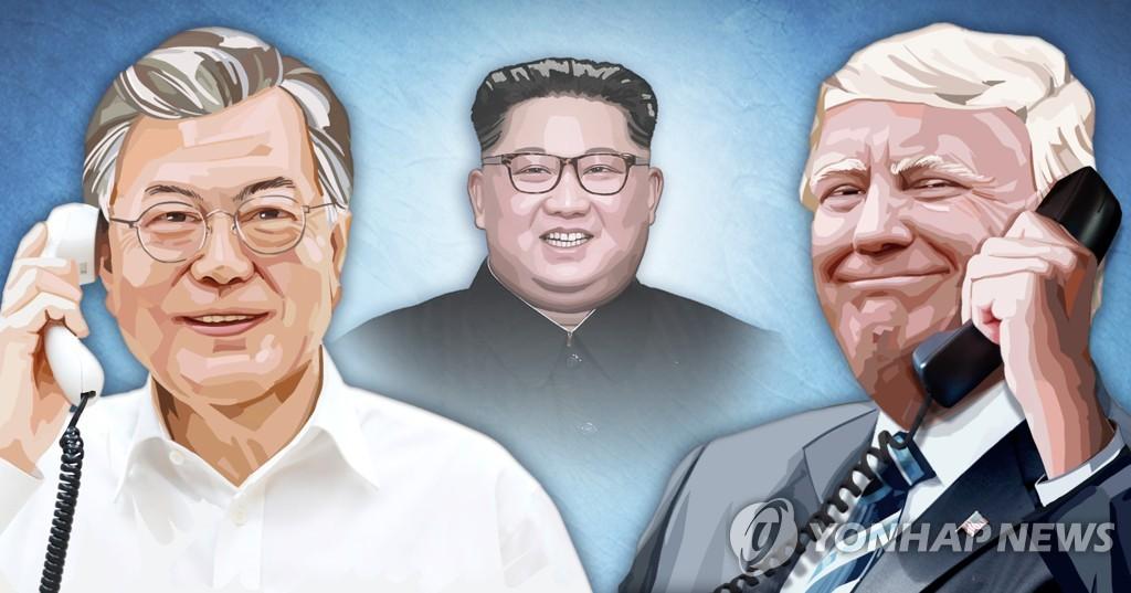 미, 한국의 대북지원 관련