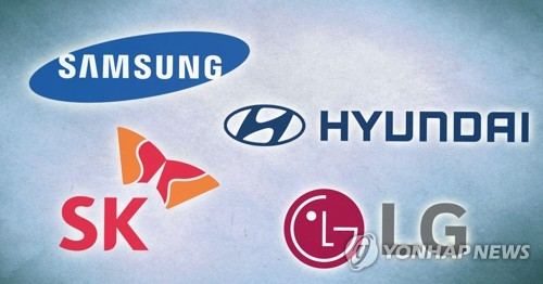 Listed Firms of S. Korea's 10 Conglomerates' Profit Plunge 43% in Q1
