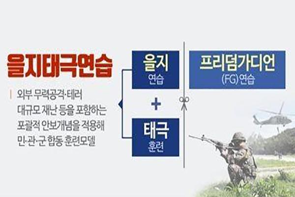 「乙支・太極演習」始まる 韓米演習に代わる危機対策