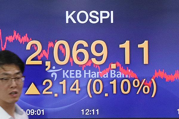 KOSPI Ditutup Naik 0,10%