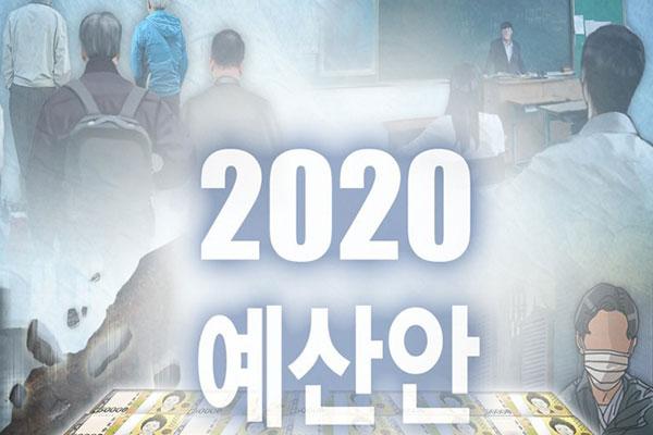 韩国明年度预算近500万亿韩元 比今年增长6.2%