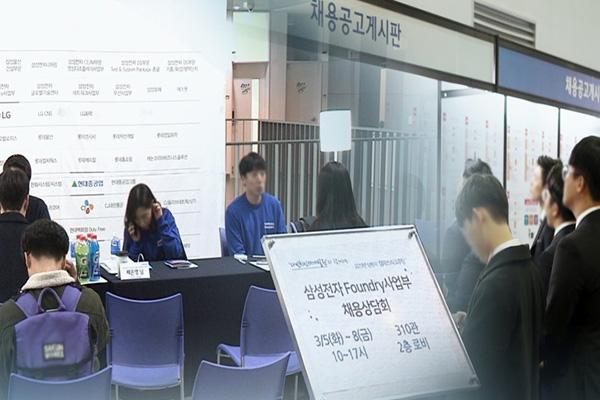 Июльский уровень занятости в РК составил 61,5%