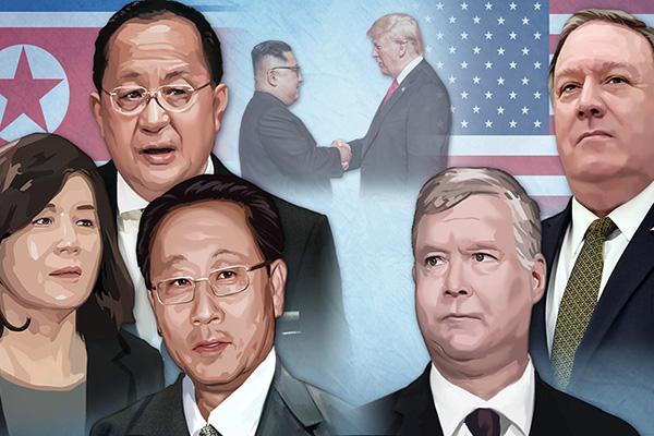 USA schlagen Nordkorea Verhandlungen für diese Woche vor