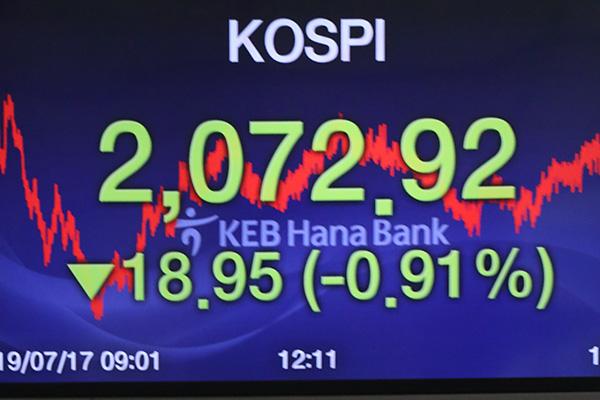 7月17日主要外汇牌价和韩国综合股价指数