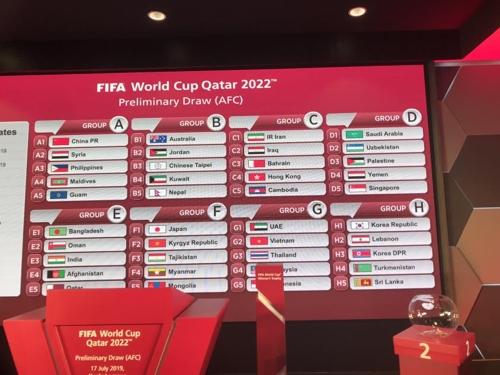 Hai miền Nam-Bắc đối đầu tại vòng loại World Cup 2022 khu vực châu Á