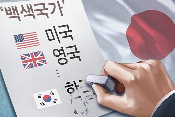 韩国在战略和非战略物资管制方面严于日本