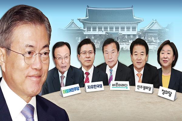 문 대통령-여야 5당 대표 18일 오후 회동…합의문 발표 가능성