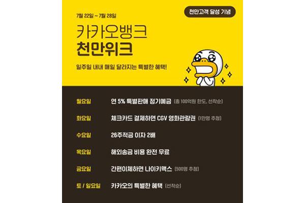 카카오뱅크 천만가입자 기념 '5% 정기예금' 1초 만에 완판