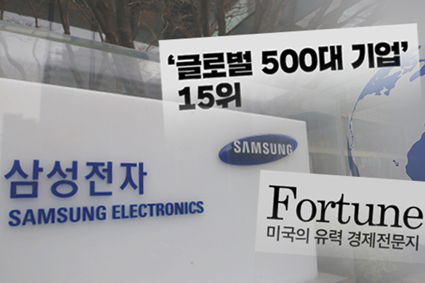 Samsung Electronics auf Platz 15 in Fortune Global 500-Liste