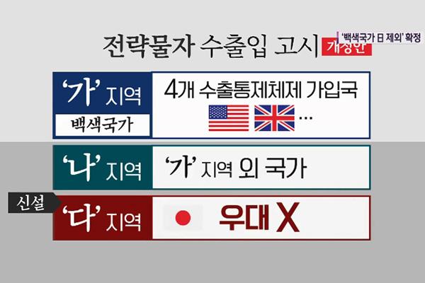 Seoul diskutiert über Streichung von Handelspriviliegien für Japan