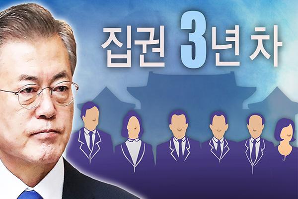 Tổng thống đệ trình Quốc hội điều trần 7 ứng cử viên cấp Bộ trưởng