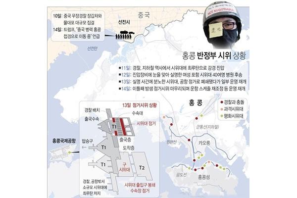 """홍콩 공항 정상화 ... 트럼프 """"홍콩으로 중국 병력 이동"""""""