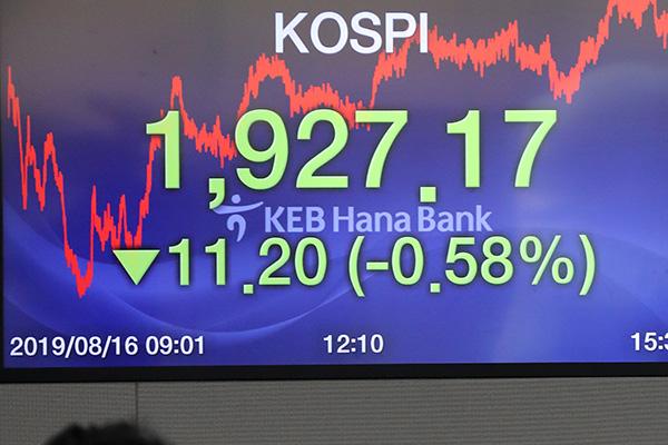 Chỉ số KOSPI tiếp tục giảm