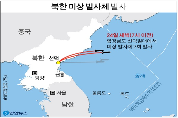 S. Korea Analyzing Type of Missile Focused on Maximum Altitude