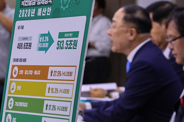 الحكومة توافق على ميزانية قياسية لعام 2020