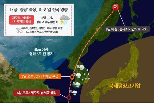 Bão Lingling đổ bộ bán đảo Hàn Quốc cuối tuần này