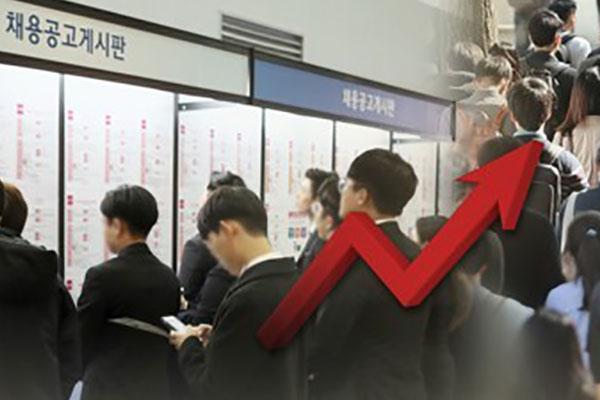 8月の就業者増え失業者減る 2年5か月ぶりの改善