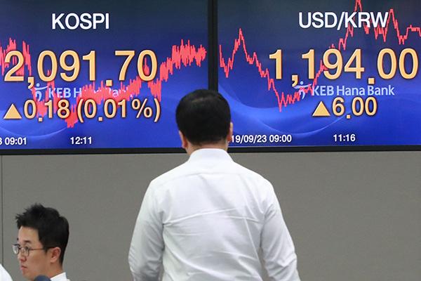 El KOSPI sube levemente y el won se devalúa frente al dólar