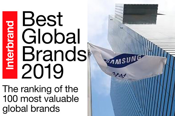 Giá trị thương hiệu của Tập đoàn Samsung duy trì vị trí thứ 6 thế giới