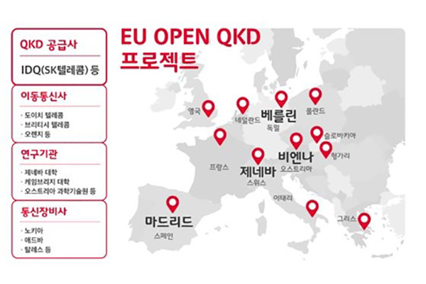 SK텔레콤, 유럽에 1천400㎞ 양자암호 통신망 구축
