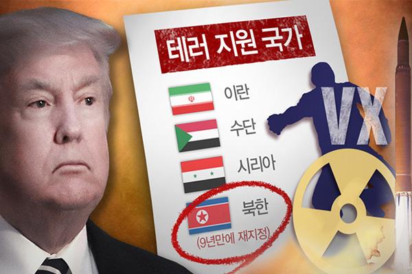 """北韩对""""美国全球恐怖主义形势报告""""予以强烈谴责"""
