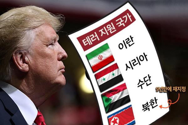 La Corée du Nord fustige le rapport américain qui la considère comme Etat parrain du terrorisme