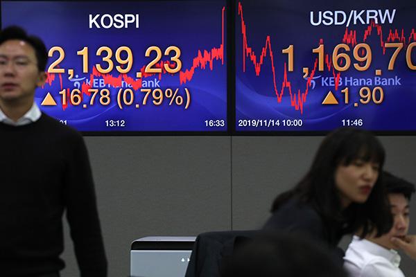 El KOSPI se aproxima a los 2.140 puntos
