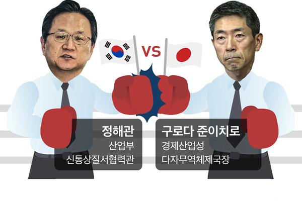 """WTO 2차 양자협의 개시…""""일 소극적이면 패널 추진"""""""