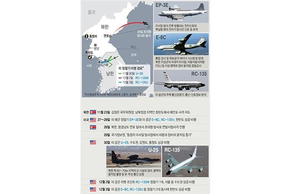 EEUU mantiene el operativo de vigilancia sobre la península coreana