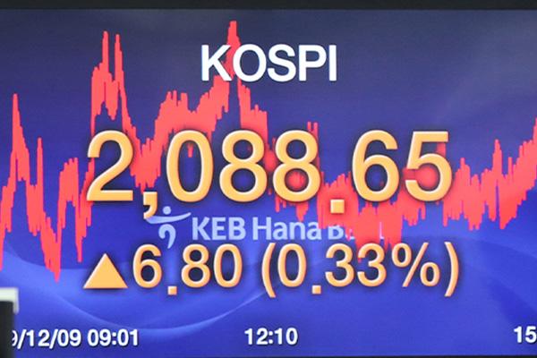 12月9日主要外汇牌价和韩国综合股价指数