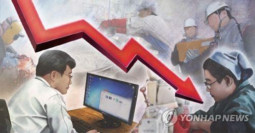 2040年前韩国劳动人口减速全球最快
