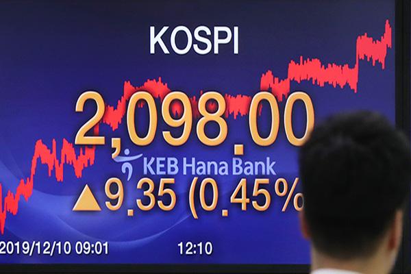 12月10日主要外汇牌价和韩国综合股价指数