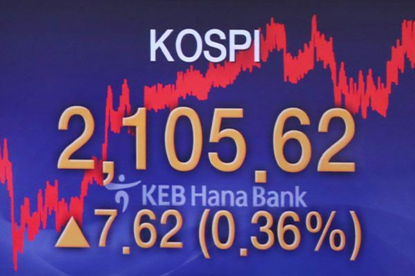 Kospi : 3e jour en hausse