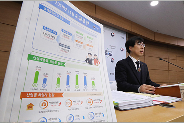 S. Korea Adds over 300,000 Jobs for Fourth Consecutive Month