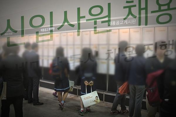 Corea registra la peor tasa de empleo juvenil de la OCDE