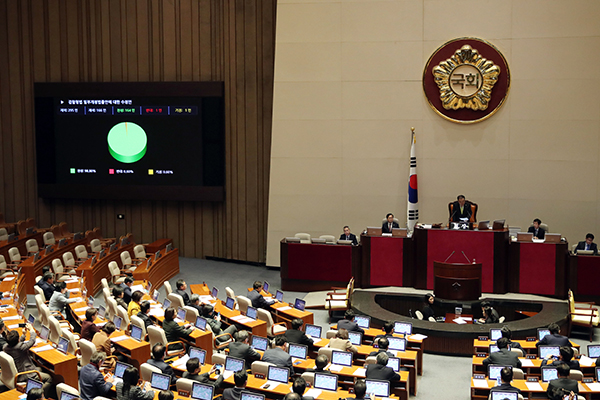 Национальное собрание РК одобрило ряд важных законопроектов