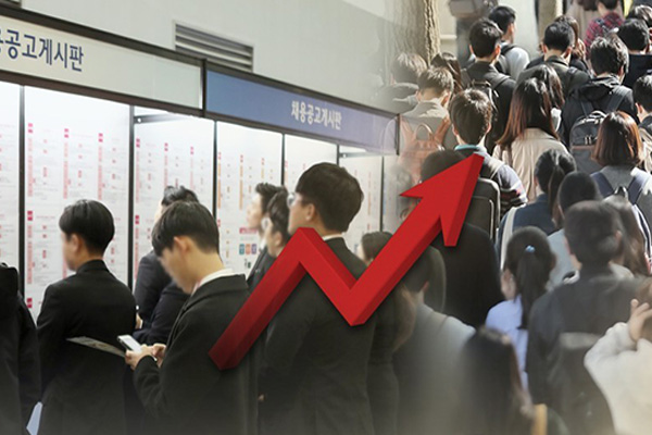 1月の雇用率 60%で過去最高