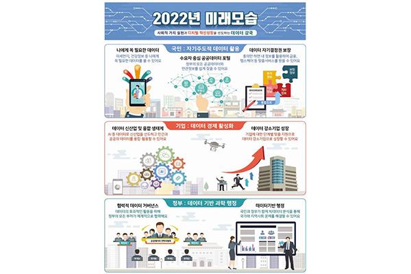 Corea apuesta por una mayor apertura de datos públicos