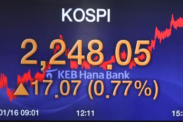 Kospi : nouvelle hausse