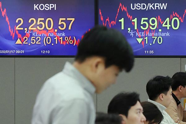 1月17日主要外汇牌价和韩国综合股价指数