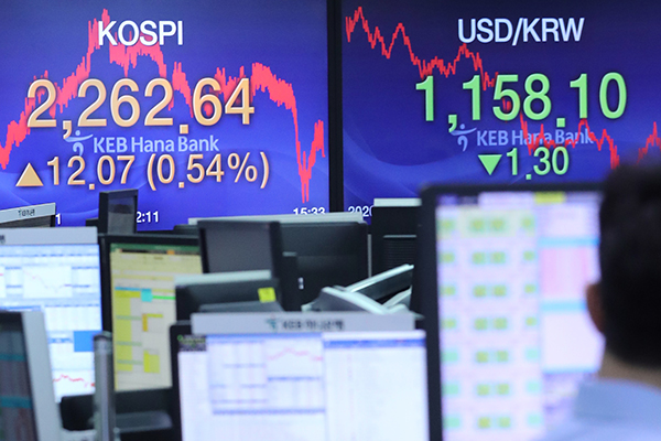 KOSPI Closes Monday Up 0.54%